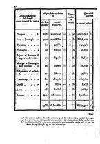 giornale/BVE0269728/1843/unico/00000016