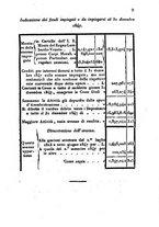 giornale/BVE0269728/1848/unico/00000013