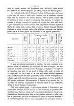 giornale/BVE0536396/1896/unico/00000017