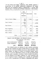 giornale/BVE0536396/1896/unico/00000072