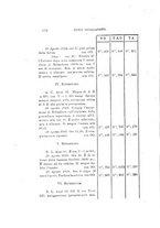 giornale/CAG0050194/1924/unico/00000152