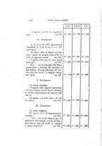 giornale/CAG0050194/1924/unico/00000156