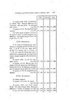 giornale/CAG0050194/1924/unico/00000159