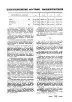 giornale/CFI0344345/1932/v.1/00000067