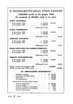 giornale/CFI0344345/1932/v.2/00000014