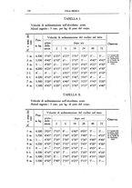 giornale/CFI0354704/1928/unico/00000142