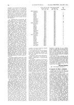 giornale/CFI0356408/1940/unico/00000046