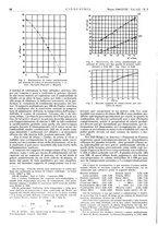 giornale/CFI0356408/1940/unico/00000140