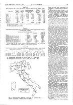 giornale/CFI0356408/1940/unico/00000209