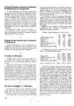 giornale/CFI0358410/1940-1941/unico/00000084