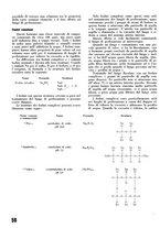 giornale/CFI0358410/1940-1941/unico/00000148
