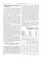 giornale/CFI0360608/1920/unico/00000040