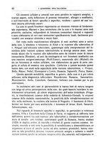 giornale/CFI0362812/1937/unico/00000068