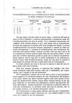 giornale/CFI0362812/1937/unico/00000078