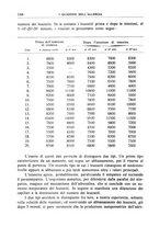 giornale/CFI0362812/1937/unico/00000192