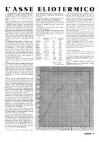 giornale/CFI0365314/1941/unico/00000015