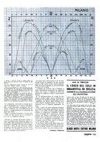 giornale/CFI0365314/1941/unico/00000017