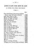 giornale/CFI0431656/1881/unico/00000155