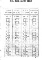 giornale/IEI0150026/1846/unico/00000017