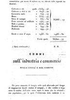 giornale/IEI0150026/1846/unico/00000046