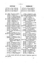 giornale/IEI0150026/1861/unico/00000011
