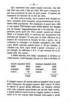 giornale/IEI0150026/1861/unico/00000025