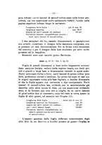 giornale/LO10025199/1931/unico/00000116