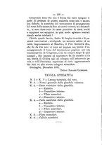 giornale/NAP0004978/1893/unico/00000144