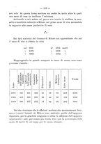 giornale/PUV0109343/1905/V.27.2/00000135