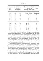giornale/PUV0109343/1905/V.27.2/00000288