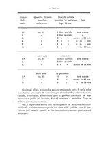 giornale/PUV0109343/1905/V.27.2/00000290