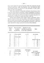 giornale/PUV0109343/1905/V.27.2/00000292