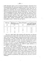 giornale/PUV0109343/1905/V.27.2/00000401