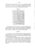 giornale/PUV0109343/1905/V.27.2/00000478