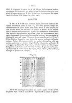 giornale/PUV0109343/1905/V.27.2/00000483