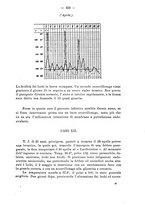 giornale/PUV0109343/1905/V.27.2/00000489