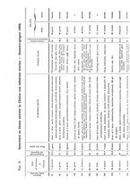 giornale/PUV0109343/1905/V.27.2/00000506