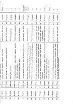 giornale/PUV0109343/1905/V.27.2/00000507
