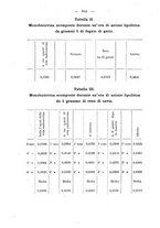 giornale/PUV0109343/1905/V.27.2/00000550
