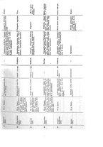 giornale/PUV0109343/1911/V.33.1/00000217