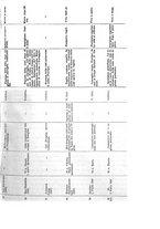giornale/PUV0109343/1911/V.33.1/00000219