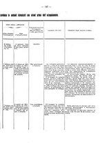 giornale/PUV0109343/1911/V.33.2/00000163
