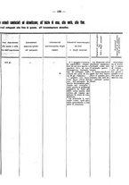 giornale/PUV0109343/1911/V.33.2/00000201