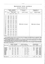 giornale/PUV0111665/1941/unico/00000030