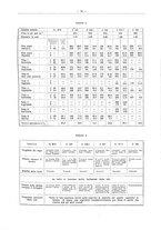 giornale/PUV0111665/1941/unico/00000069