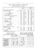 giornale/PUV0111665/1941/unico/00000080