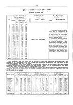 giornale/PUV0111665/1941/unico/00000166