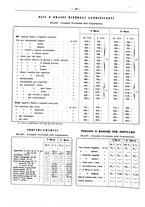 giornale/PUV0111665/1941/unico/00000168