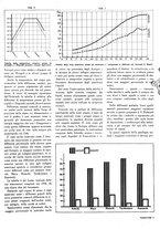 giornale/RML0021505/1940/unico/00000135