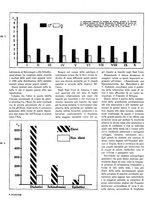 giornale/RML0021505/1940/unico/00000136